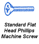 Stnd Flat Hd Phil Machine Screw