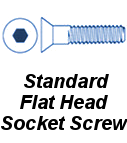 Stnd Flat Head Socket Screw