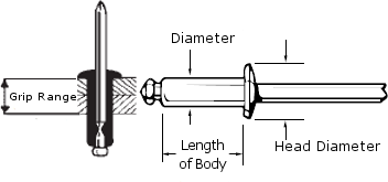 "All Aluminum Pop Rivet 5/32"" (.126-.187)"