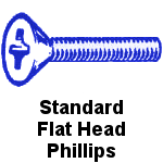 Standard Stainless Steel Flat Head Phillips